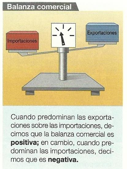 Comercio_balanza_comercial