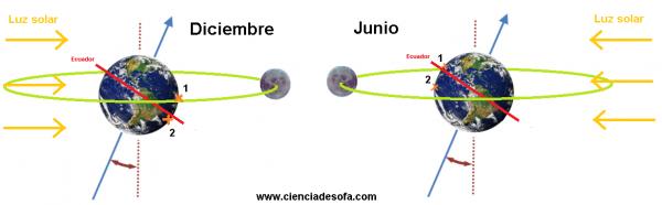 lunainclinacion2