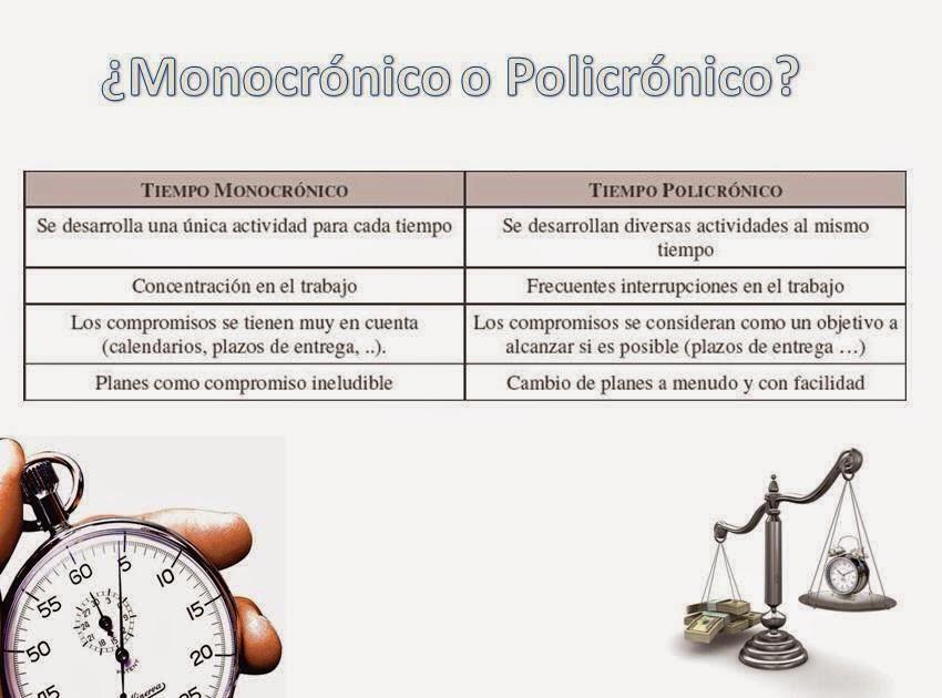 Monocrónico-policrónico